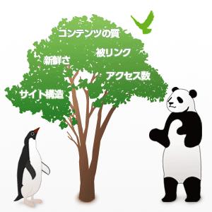パンダアップデート、ペンギンアップデートのイメージ